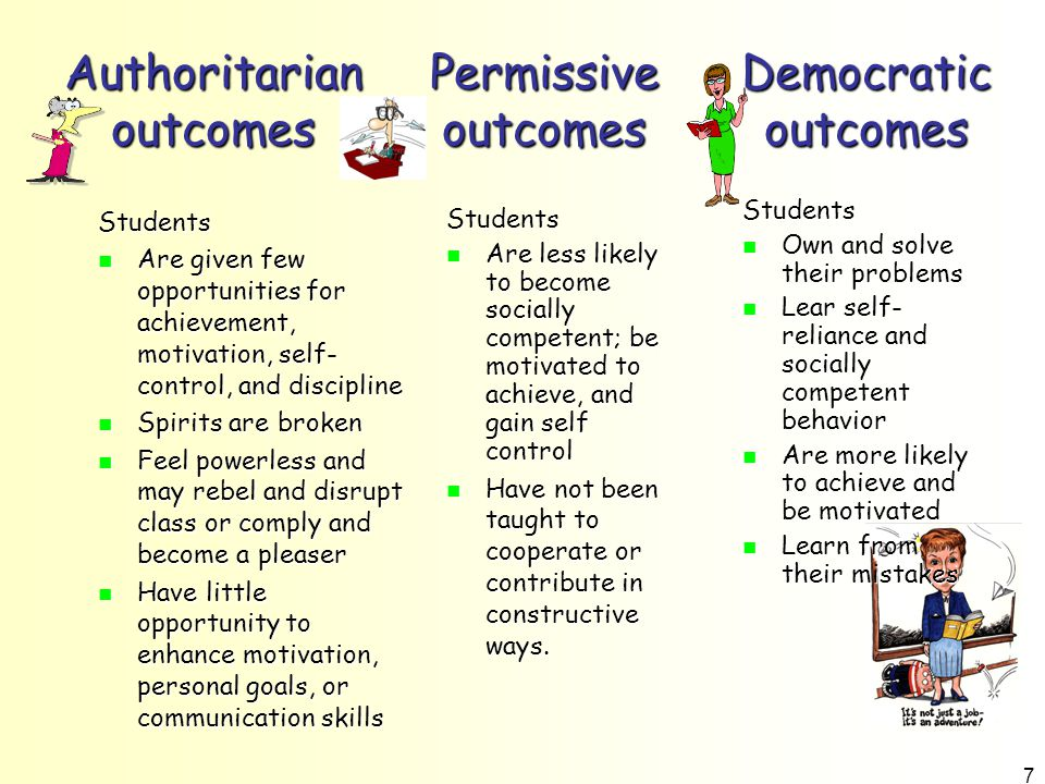 Authoritarian outcomes
