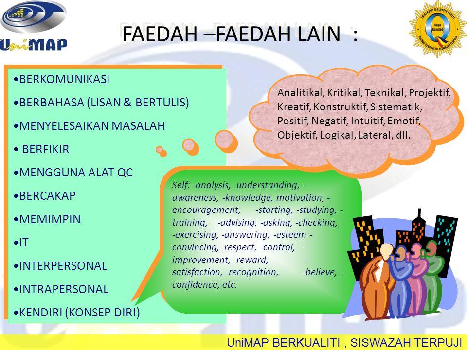 FAEDAH –FAEDAH LAIN : BERKOMUNIKASI BERBAHASA (LISAN & BERTULIS)