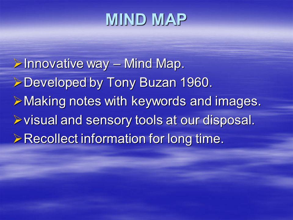 MIND MAP Innovative way – Mind Map. Developed by Tony Buzan 1960.