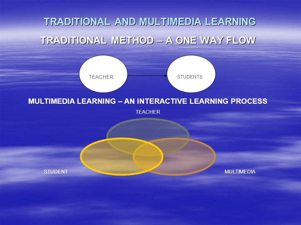 TRADITIONAL AND MULTIMEDIA LEARNING