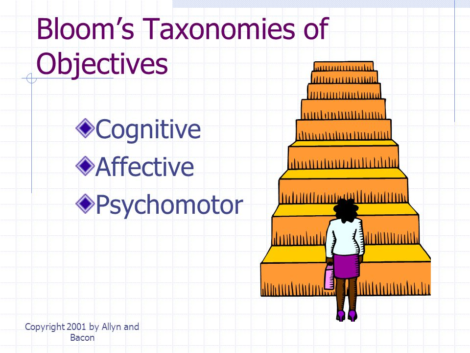 Bloom's Taxonomies of Objectives