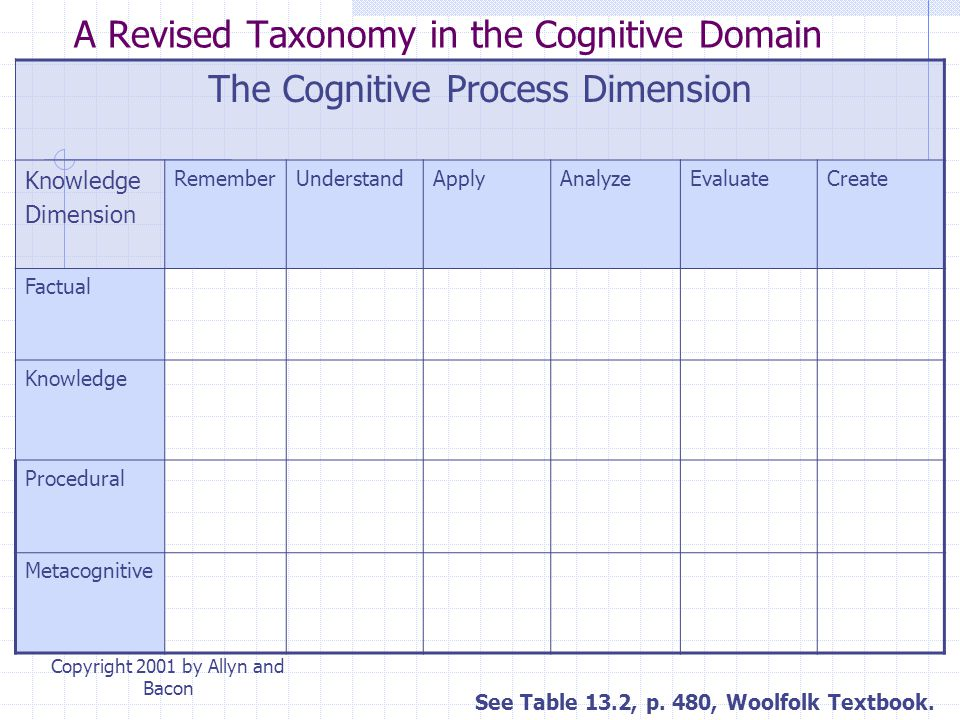 A Revised Taxonomy in the Cognitive Domain