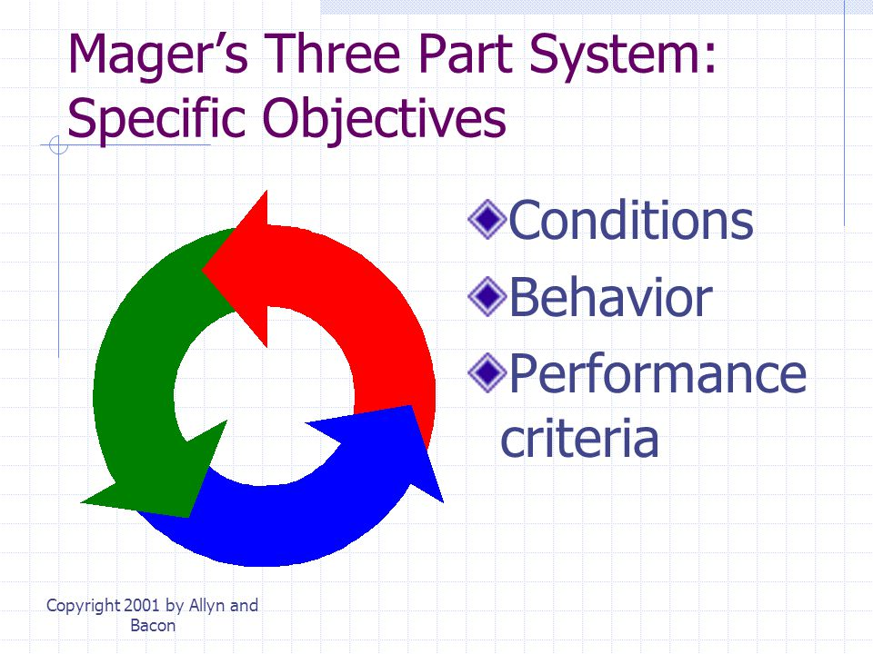 Mager's Three Part System: Specific Objectives