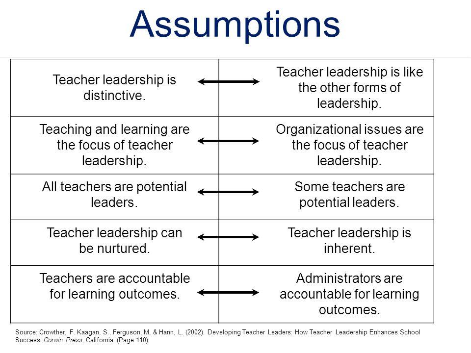 Assumptions Teacher leadership is distinctive.
