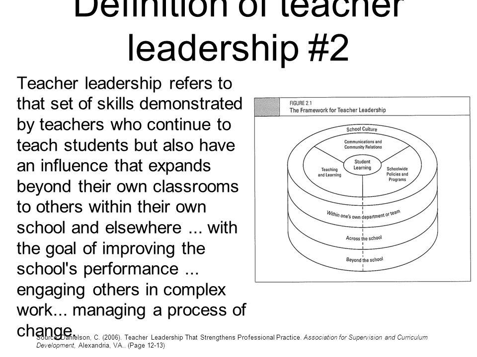Definition of teacher leadership #2