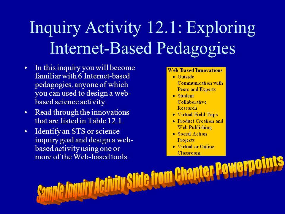 Inquiry Activity 12.1: Exploring Internet-Based Pedagogies