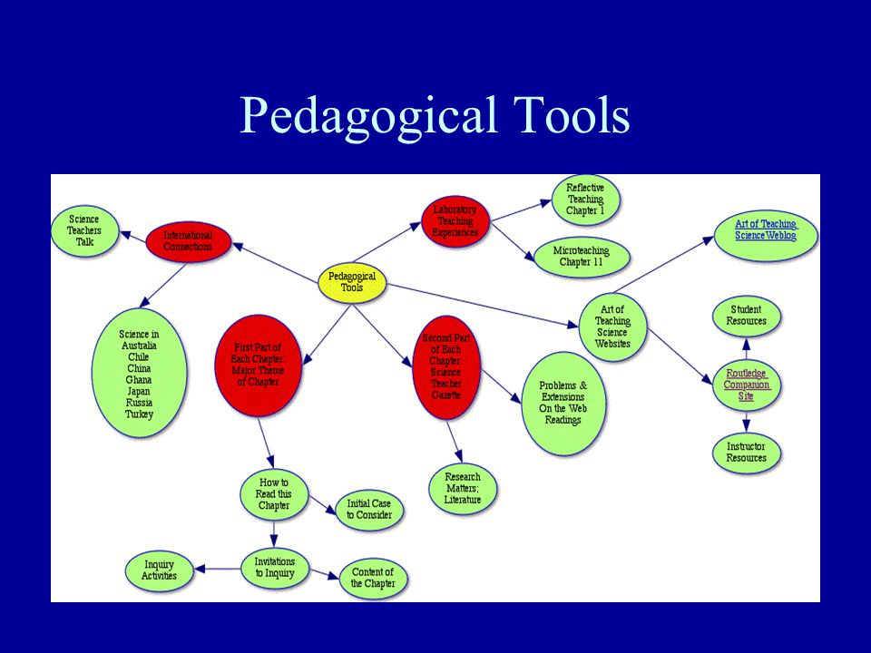 Pedagogical Tools