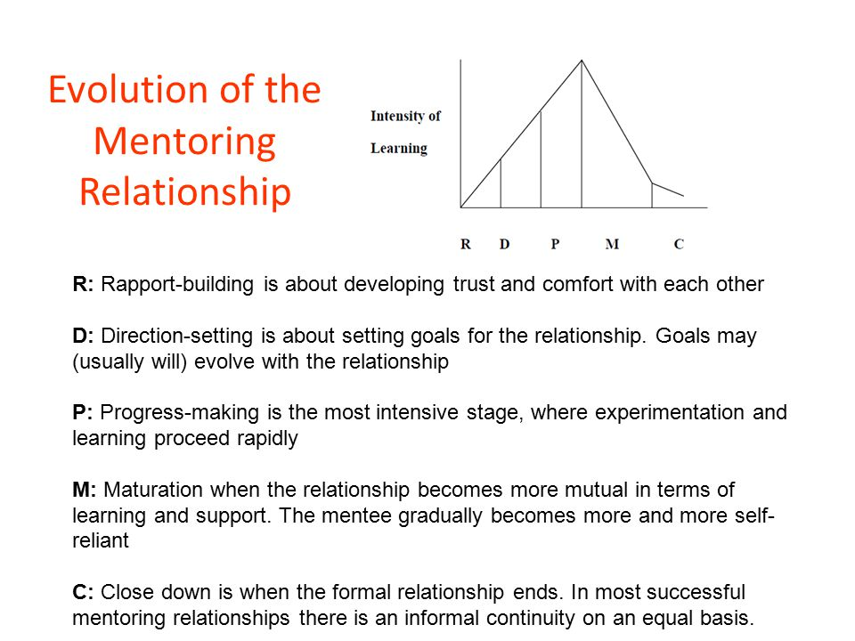 Evolution of the Mentoring Relationship