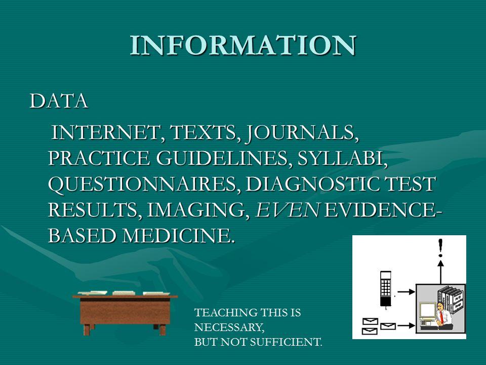 INFORMATION DATA.