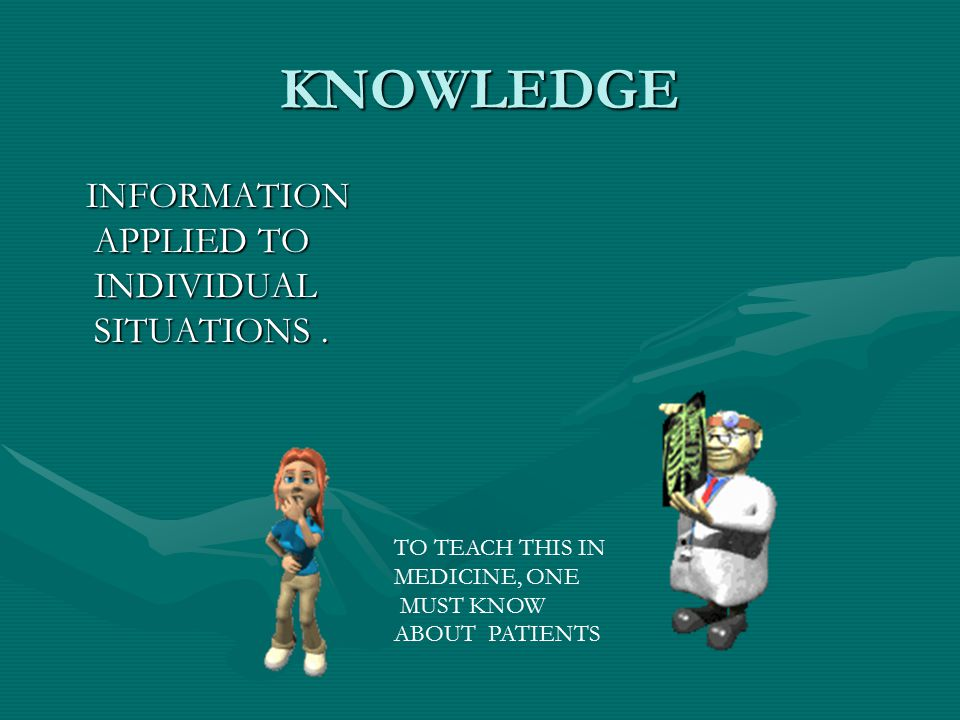KNOWLEDGE INFORMATION APPLIED TO INDIVIDUAL SITUATIONS .