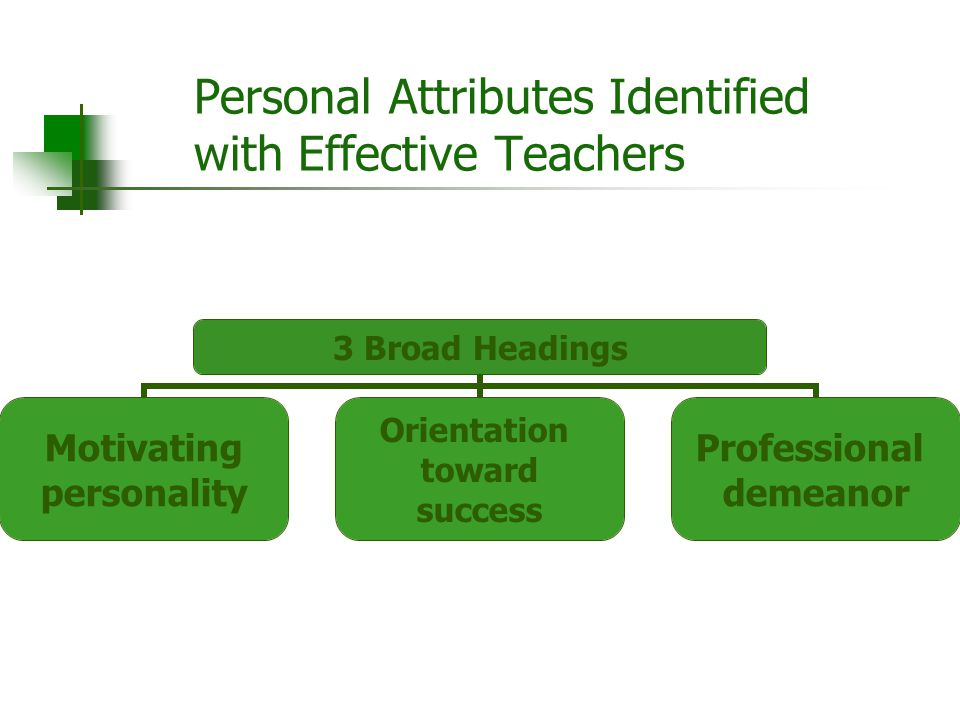 Personal Attributes Identified with Effective Teachers