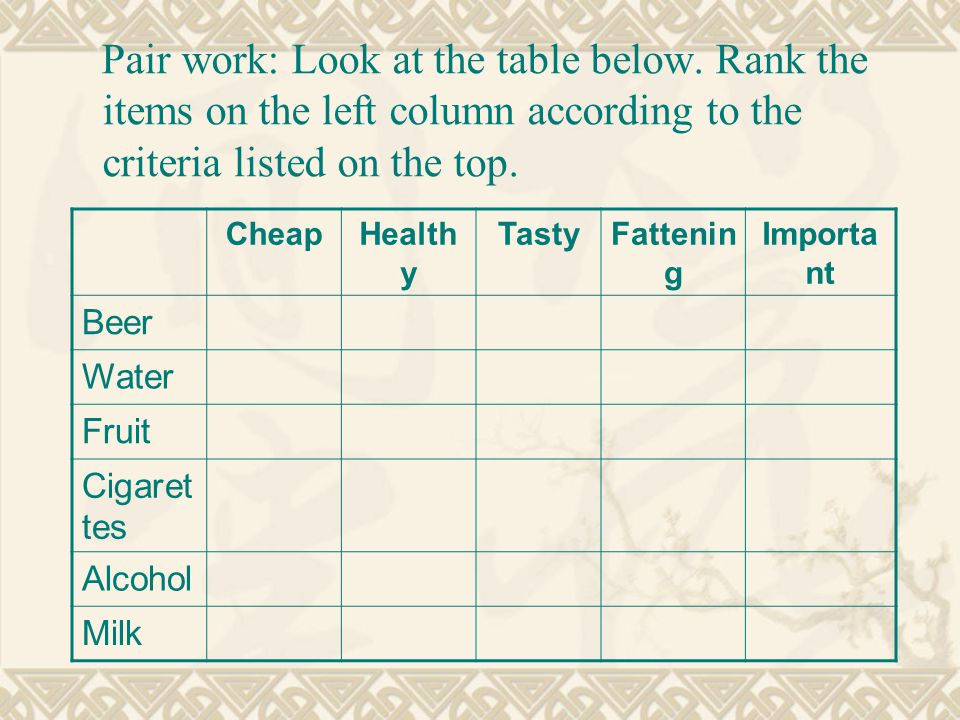 Pair work: Look at the table below