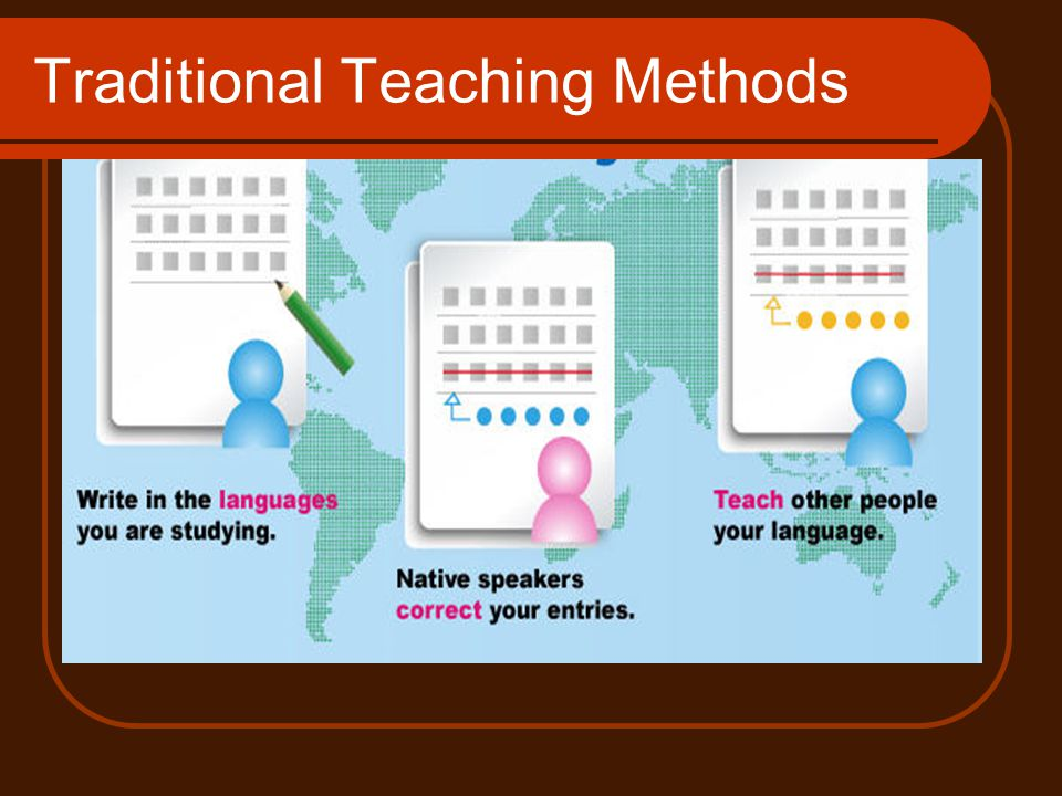 Traditional Teaching Methods