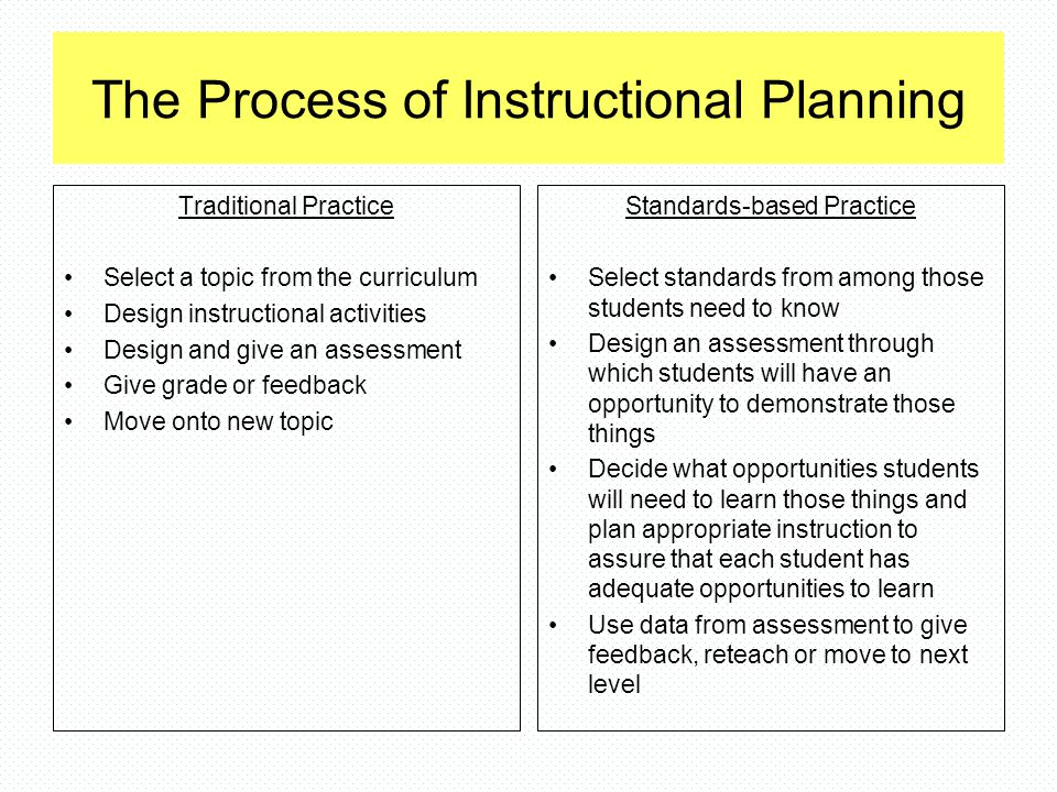 The Process of Instructional Planning