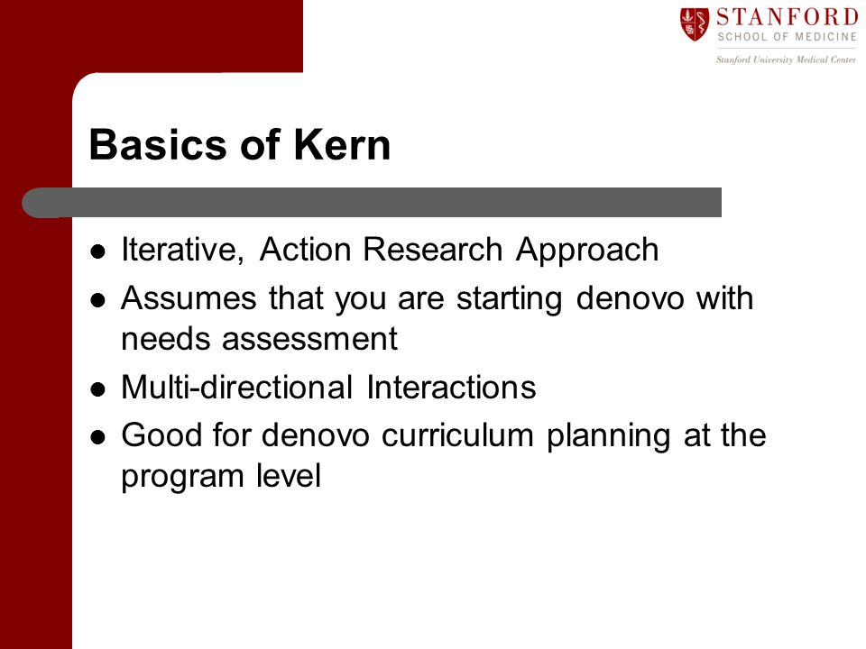 Basics of Kern Iterative, Action Research Approach