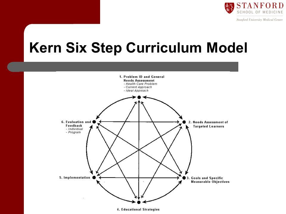 Kern Six Step Curriculum Model