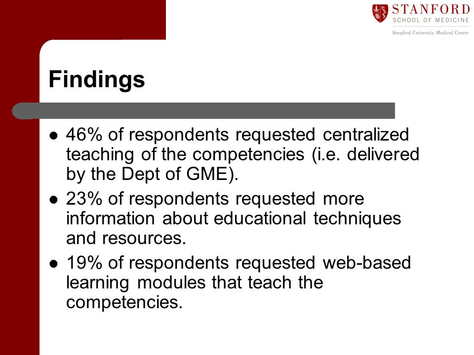 Findings 46% of respondents requested centralized teaching of the competencies (i.e. delivered by the Dept of GME).