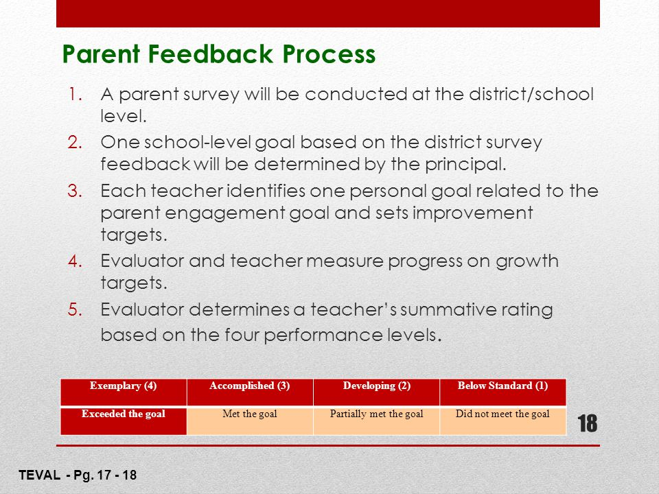 Parent Feedback Process