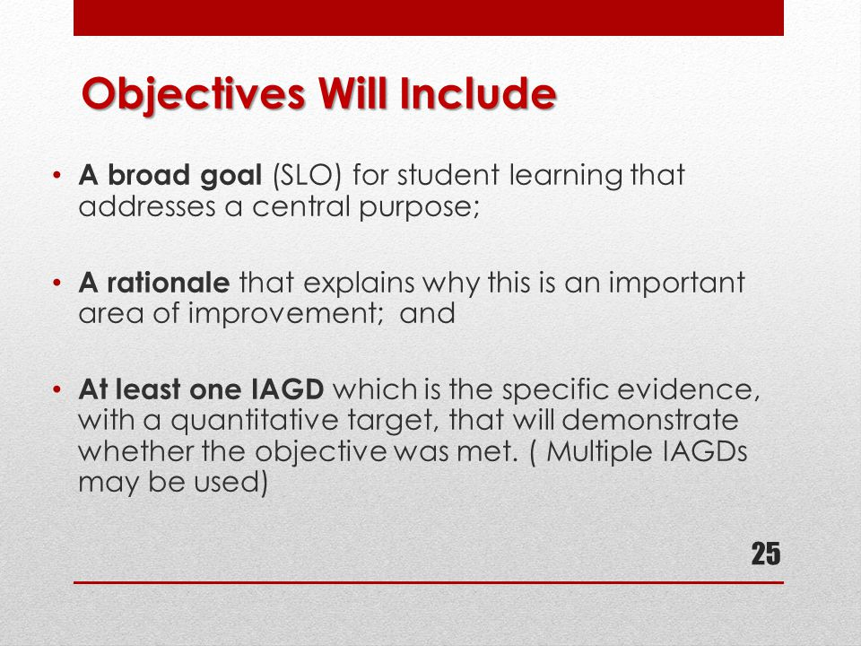 Objectives Will Include