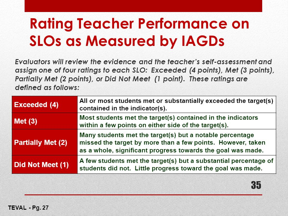 Rating Teacher Performance on SLOs as Measured by IAGDs