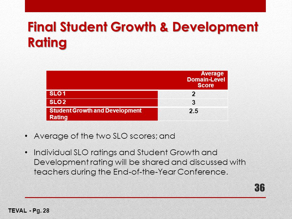 Final Student Growth & Development Rating