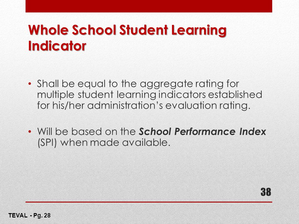 Whole School Student Learning Indicator