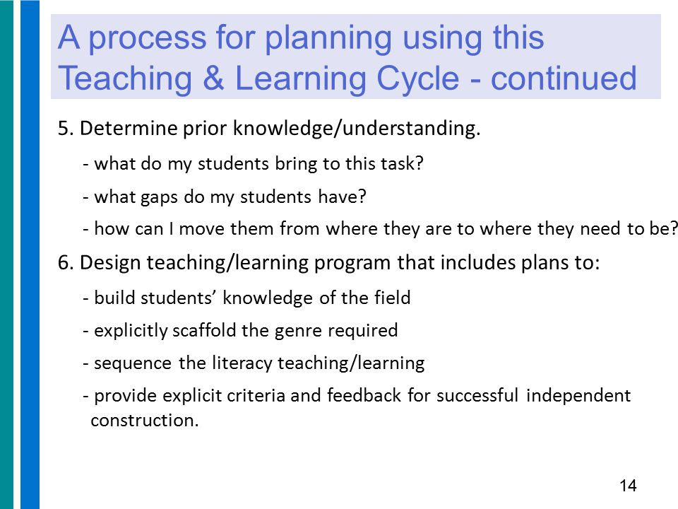 A process for planning using this Teaching & Learning Cycle - continued