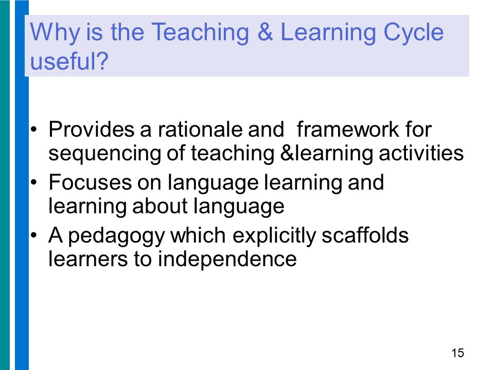 Why is the Teaching & Learning Cycle useful