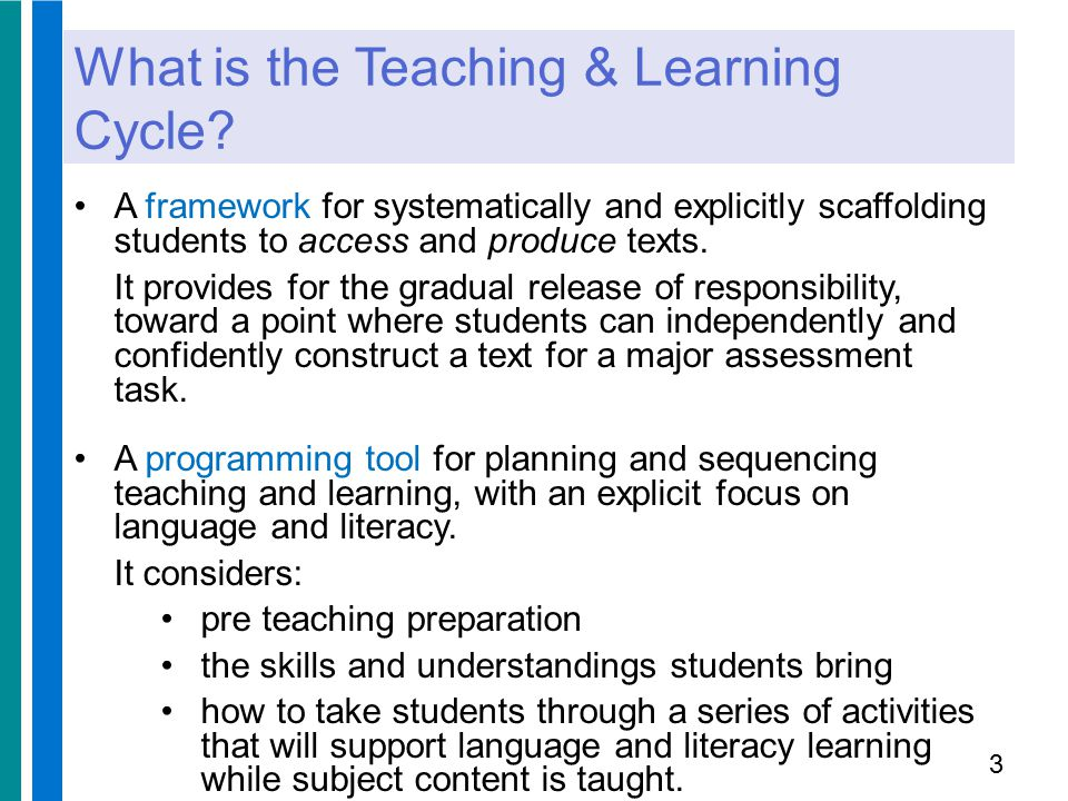 What is the Teaching & Learning Cycle