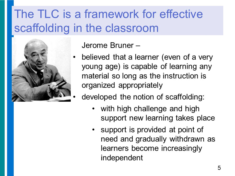 The TLC is a framework for effective scaffolding in the classroom