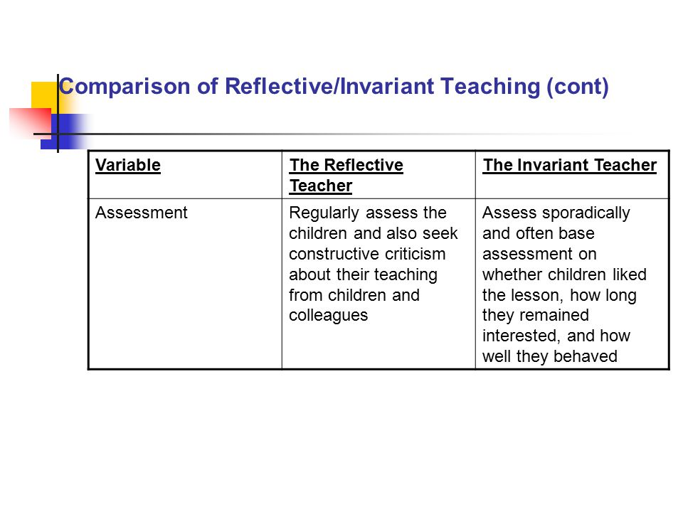 Comparison of Reflective/Invariant Teaching (cont)