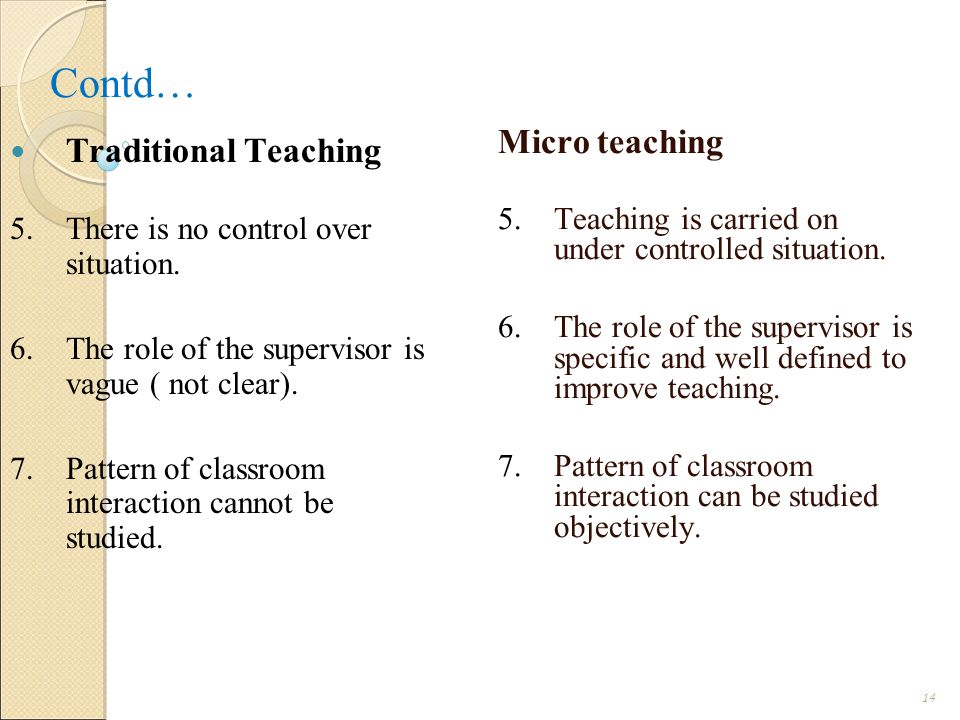 Contd… Traditional Teaching Micro teaching
