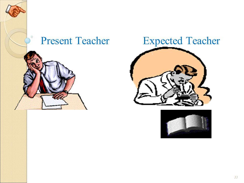 Present Teacher Expected Teacher