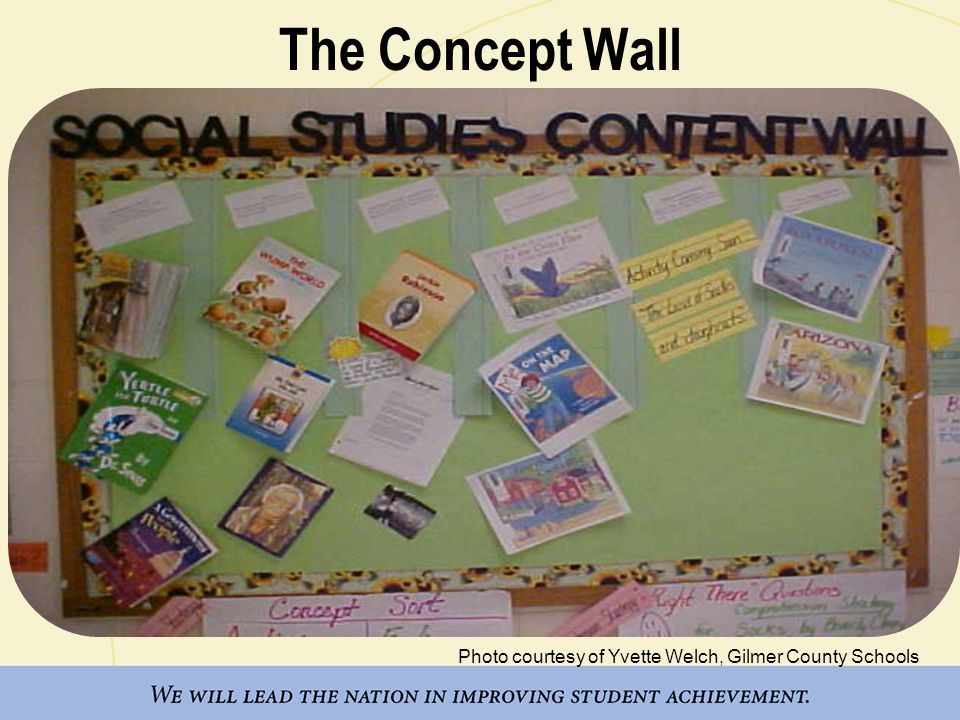 The Concept Wall Photo courtesy of Yvette Welch, Gilmer County Schools