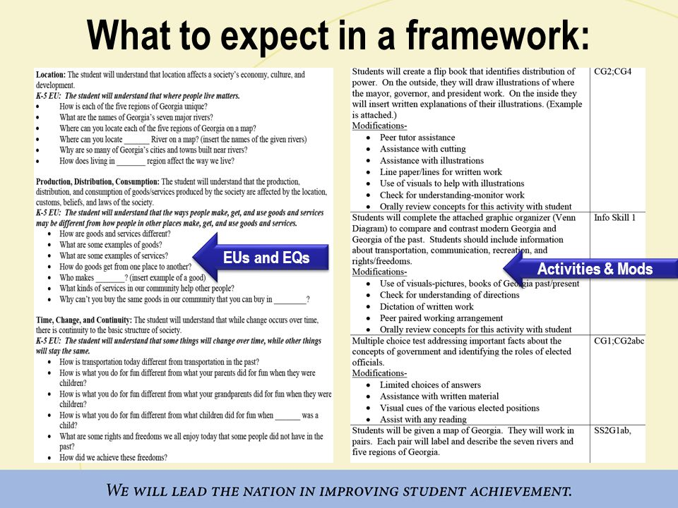 What to expect in a framework: