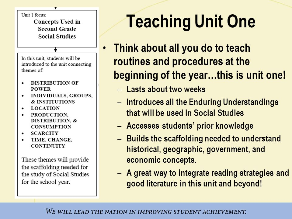 Teaching Unit One Think about all you do to teach routines and procedures at the beginning of the year…this is unit one!