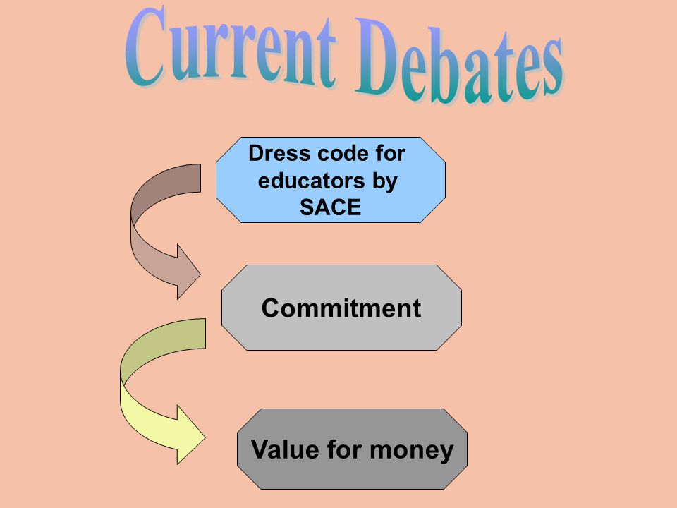 Current Debates Commitment Value for money Dress code for educators by