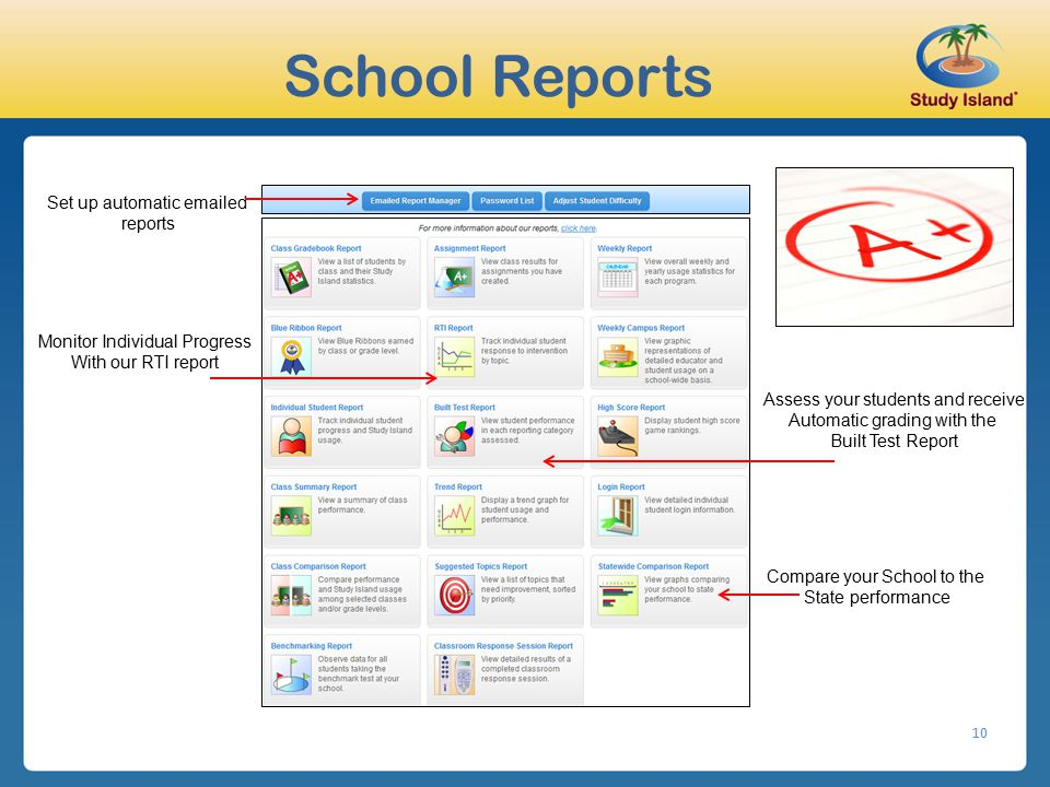 School Reports Set up automatic emailed reports