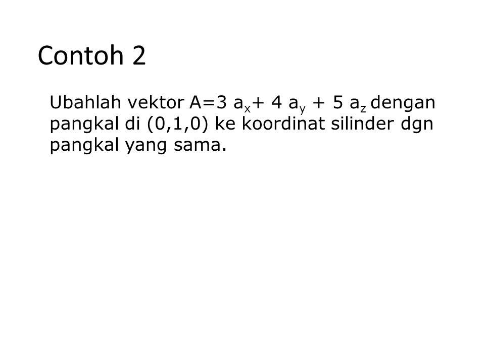 Contoh 2 Ubahlah vektor A=3 ax+ 4 ay + 5 az dengan