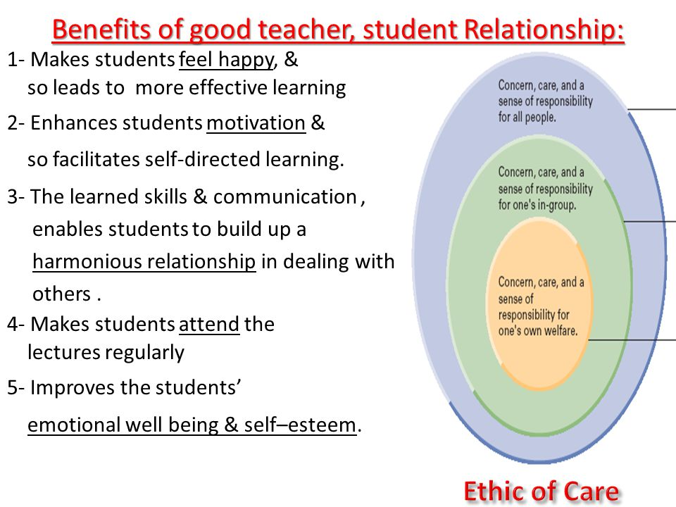 Benefits of good teacher, student Relationship: