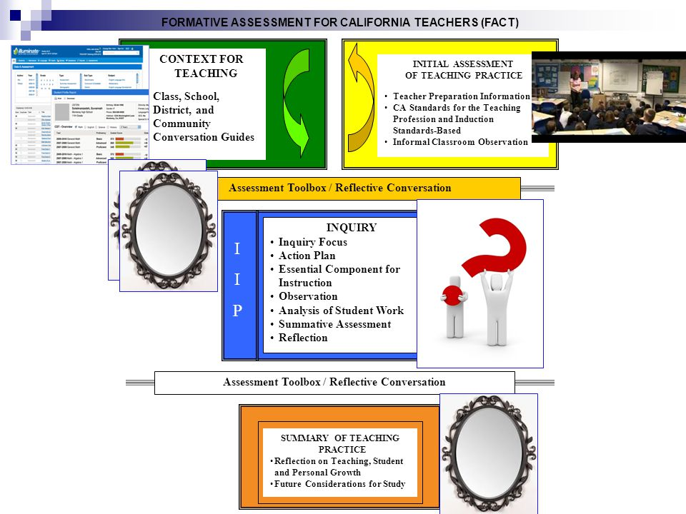 I P FORMATIVE ASSESSMENT FOR CALIFORNIA TEACHERS (FACT)