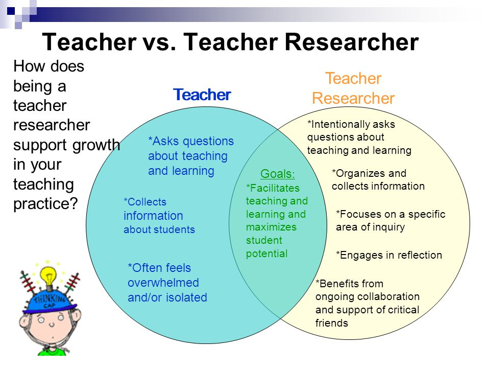 Teacher vs. Teacher Researcher