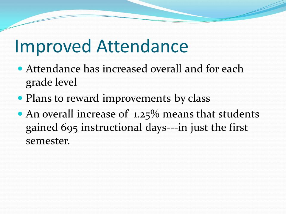 Improved Attendance Attendance has increased overall and for each grade level. Plans to reward improvements by class.