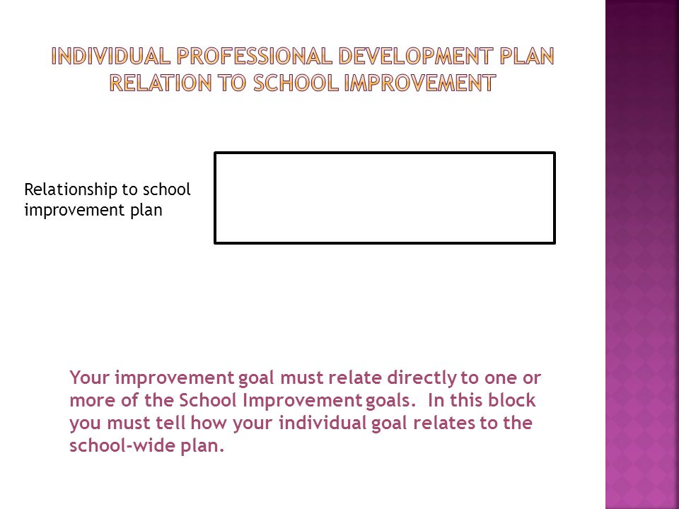 INDIVIDUAL PROFESSIONAL DEVELOPMENT PLAN Relation to SCHOOL IMPROVEMENT
