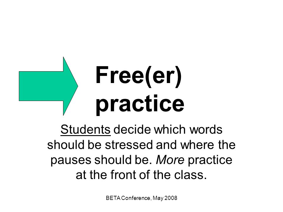 Free(er) practice Students decide which words should be stressed and where the pauses should be. More practice at the front of the class.