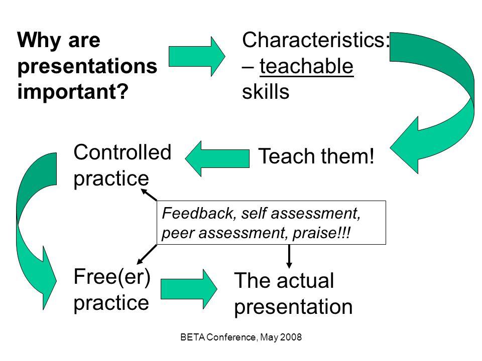 Why are presentations important Characteristics: – teachable skills