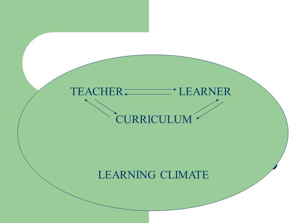 TEACHER LEARNER CURRICULUM LEARNING CLIMATE