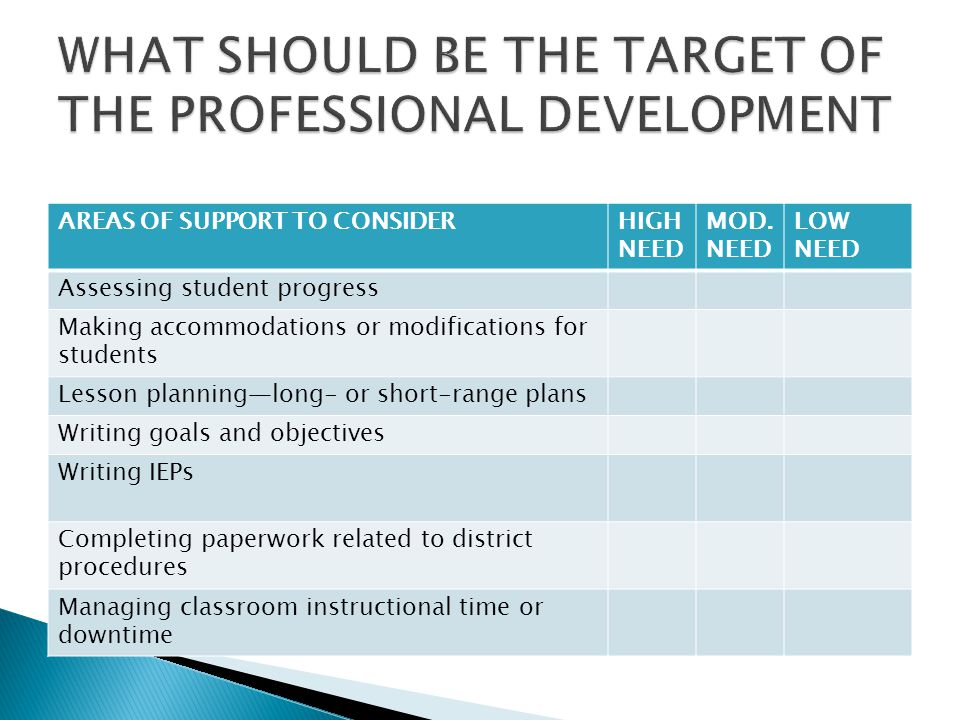 WHAT SHOULD BE THE TARGET OF THE PROFESSIONAL DEVELOPMENT