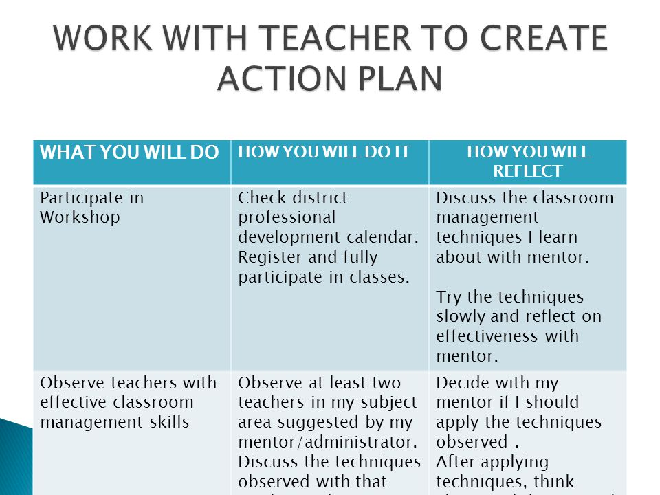 WORK WITH TEACHER TO CREATE ACTION PLAN