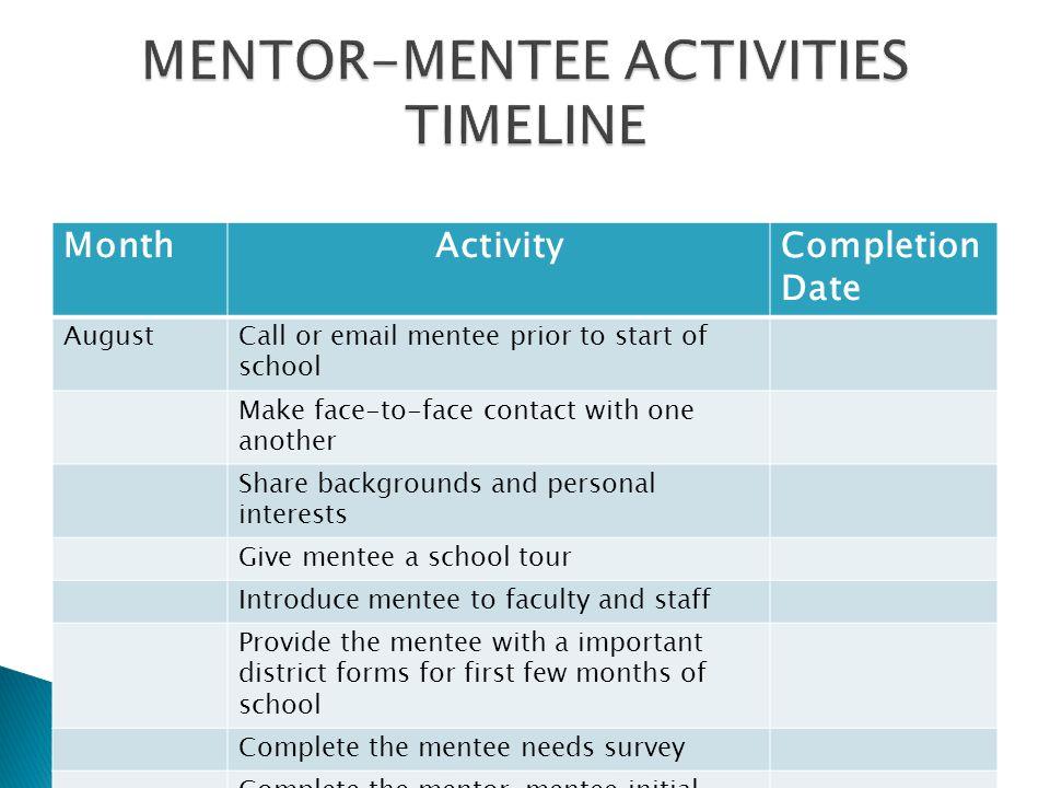 MENTOR-MENTEE ACTIVITIES TIMELINE
